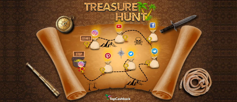 /images/blog/TreasureHunt.png